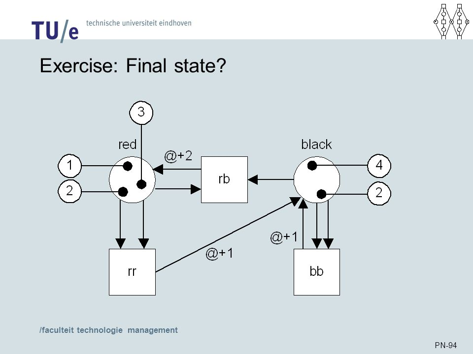 /faculteit technologie management PN-94 Exercise: Final state?