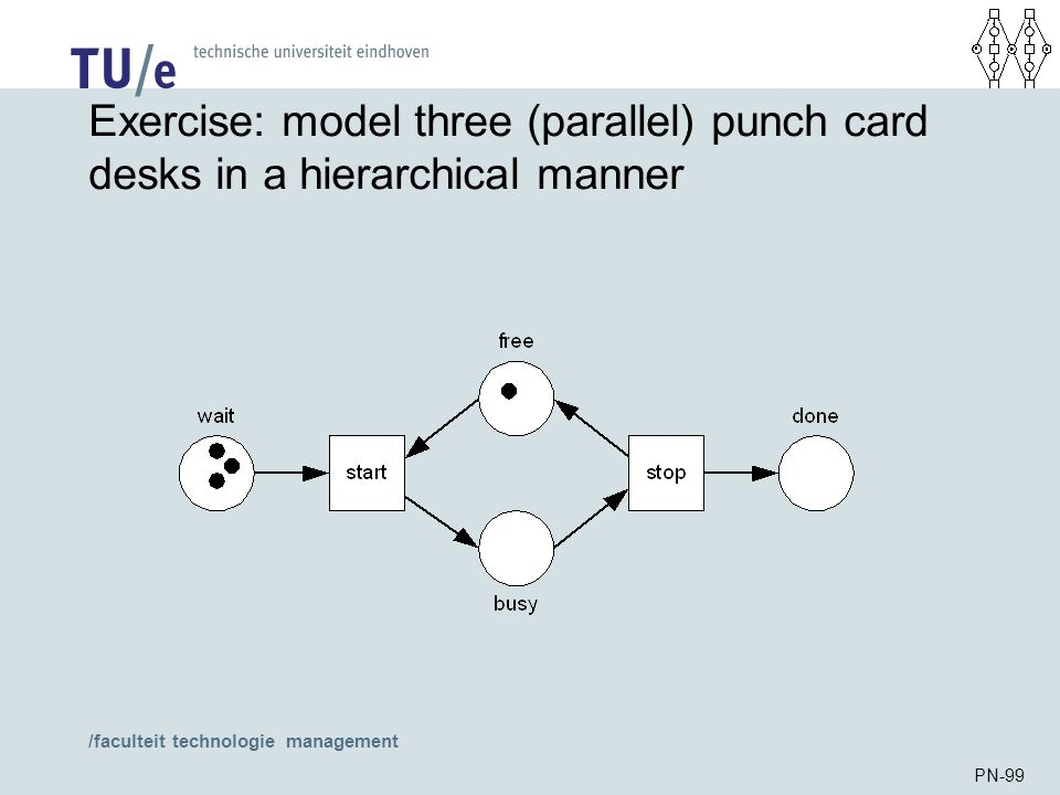 /faculteit technologie management PN-99 Exercise: model three (parallel) punch card desks in a hierarchical manner