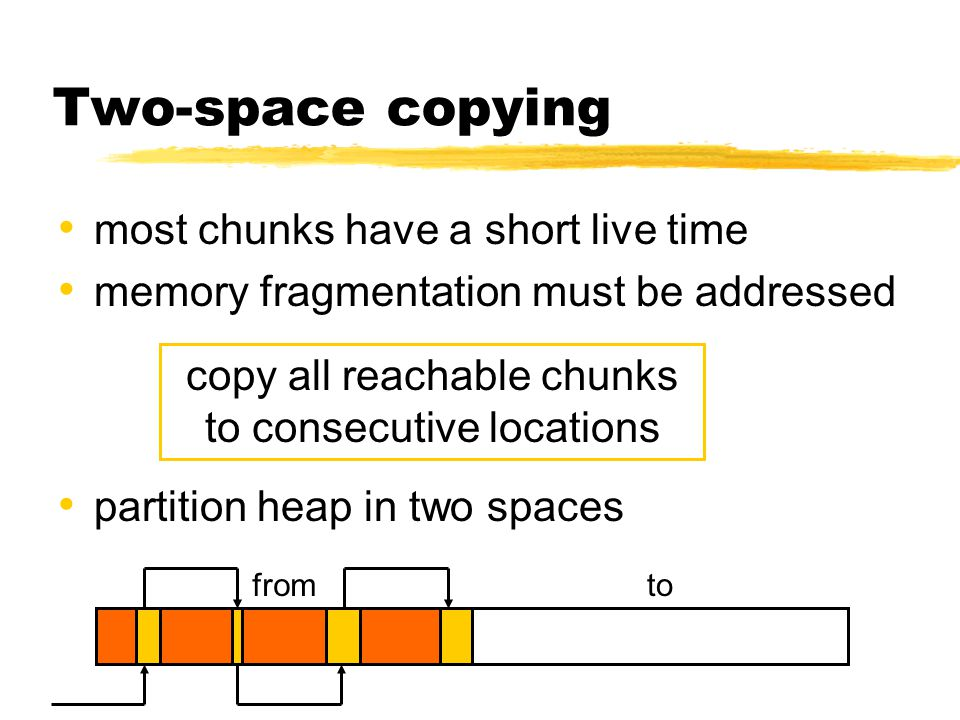 Two-space copying most chunks have a short live time memory fragmentation must be addressed partition heap in two spaces copy all reachable chunks to consecutive locations fromto