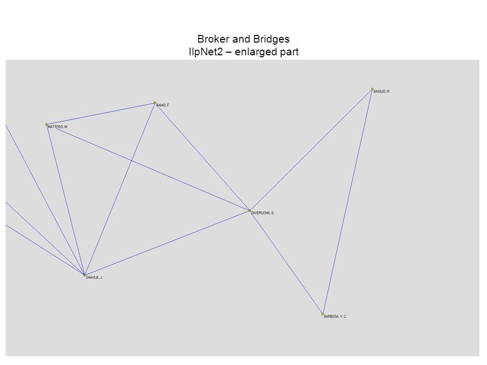 Broker and Bridges IlpNet2 – enlarged part