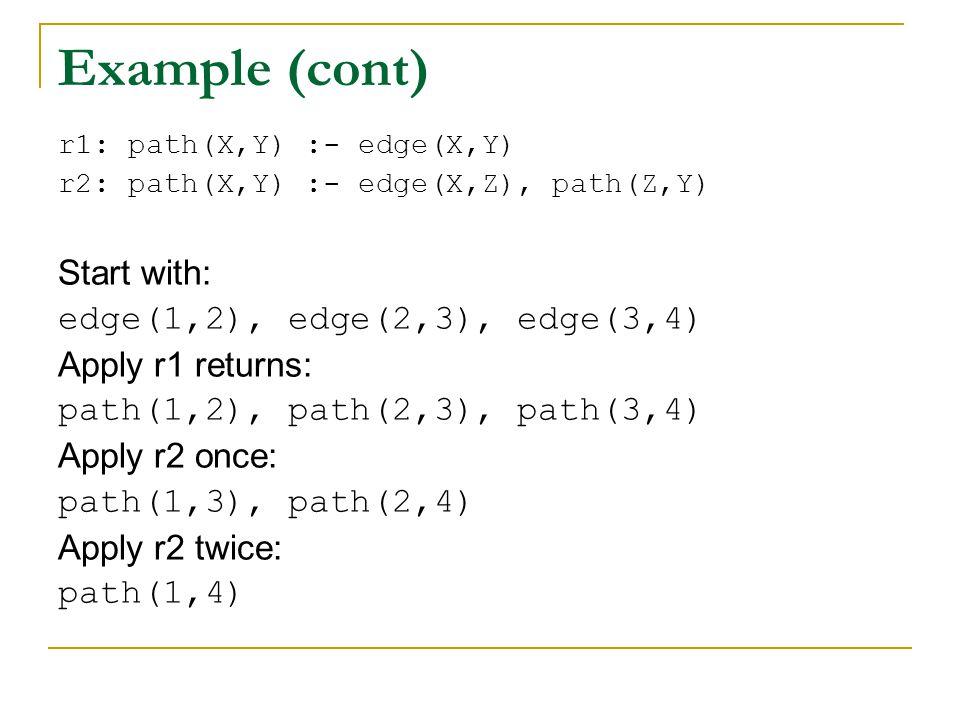 Example (cont) r1: path(X,Y) :- edge(X,Y) r2: path(X,Y) :- edge(X,Z), path(Z,Y) Start with: edge(1,2), edge(2,3), edge(3,4) Apply r1 returns: path(1,2), path(2,3), path(3,4) Apply r2 once: path(1,3), path(2,4) Apply r2 twice: path(1,4)
