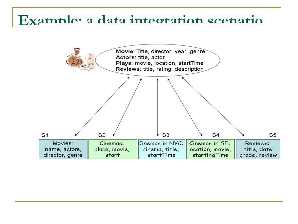 Example: a data integration scenario