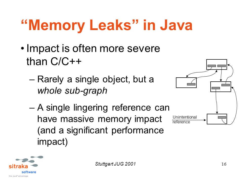 Stuttgart JUG 200116 Memory Leaks in Java Impact is often more severe than C/C++ –Rarely a single object, but a whole sub-graph –A single lingering reference can have massive memory impact (and a significant performance impact) Unintentional reference