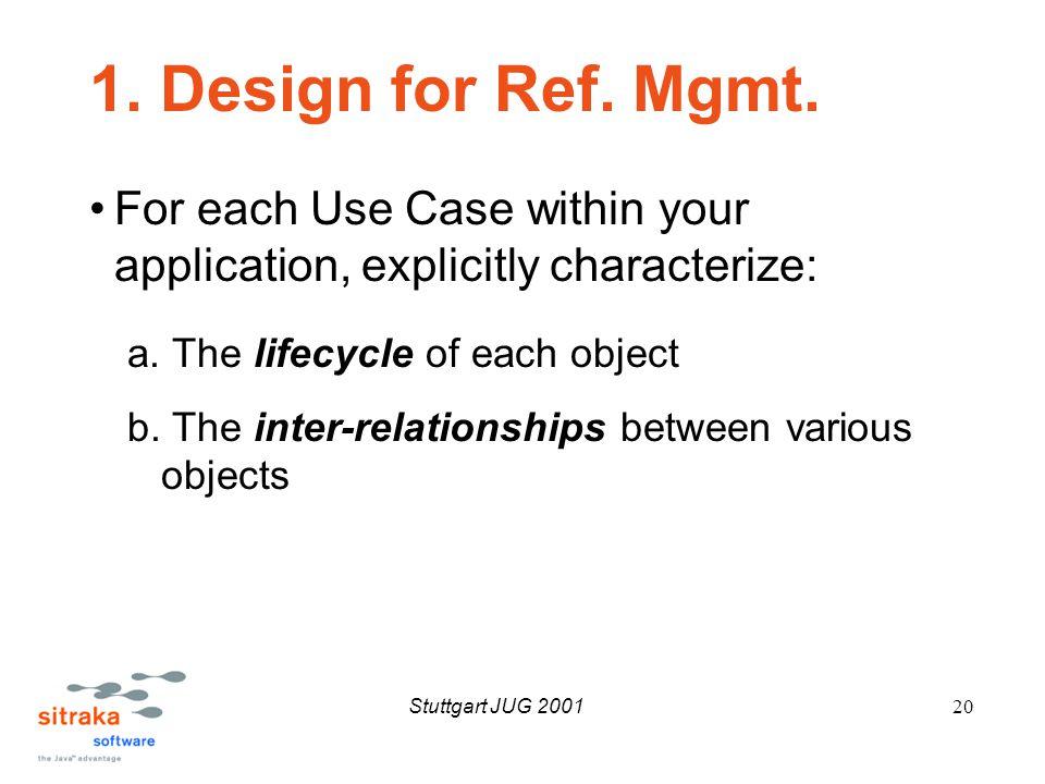 Stuttgart JUG 200120 1. Design for Ref. Mgmt.