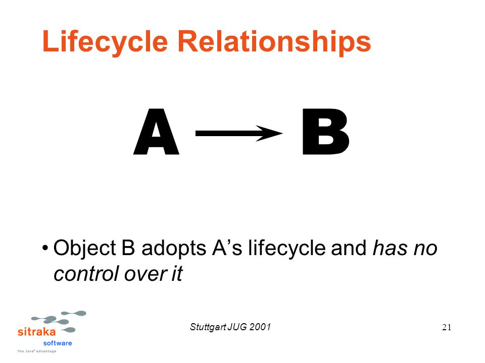 Stuttgart JUG 200121 Lifecycle Relationships Object B adopts A's lifecycle and has no control over it