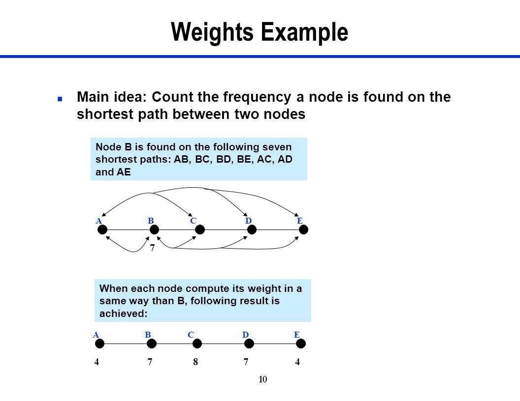 10 Weights Example n Main idea: Count the frequency a node is found on the shortest path between two nodes 87447 ABCDE 7 ABCDE Node B is found on the