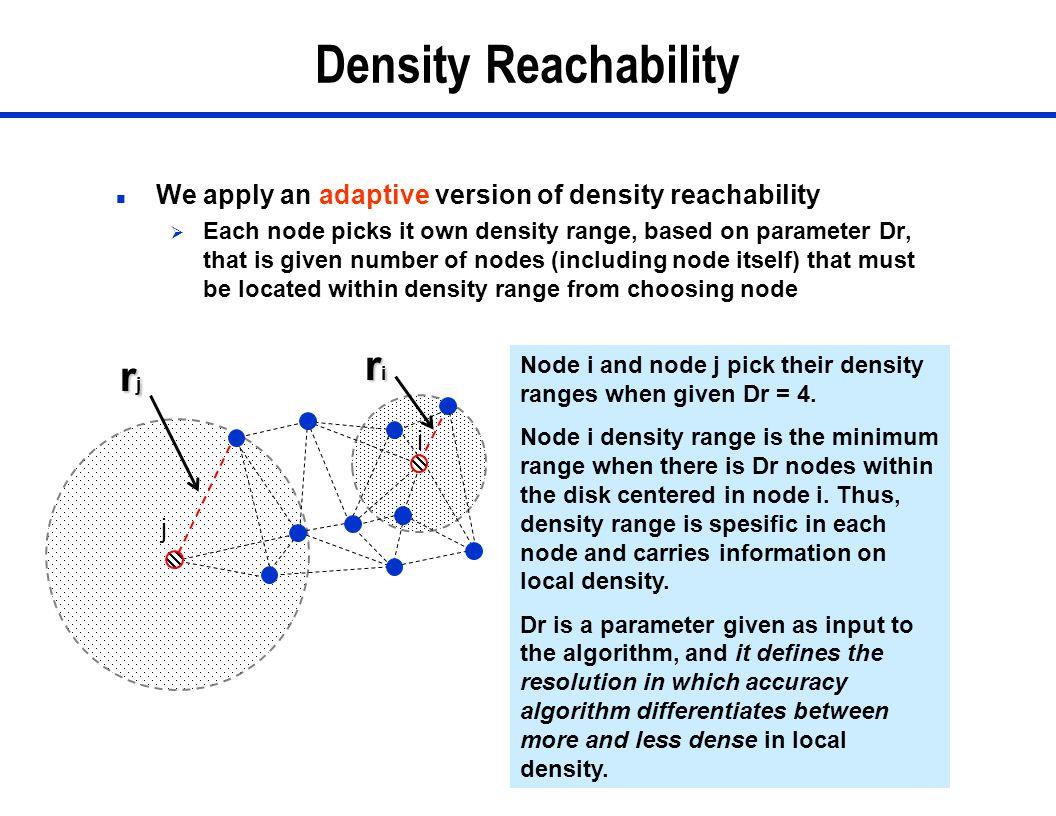 15 Density Reachability n We apply an adaptive version of density reachability  Each node picks it own density range, based on parameter Dr, that is