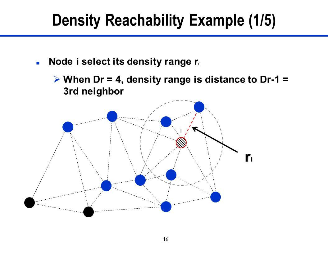 16 Density Reachability Example (1/5) n Node i select its density range r i  When Dr = 4, density range is distance to Dr-1 = 3rd neighbor i riririri