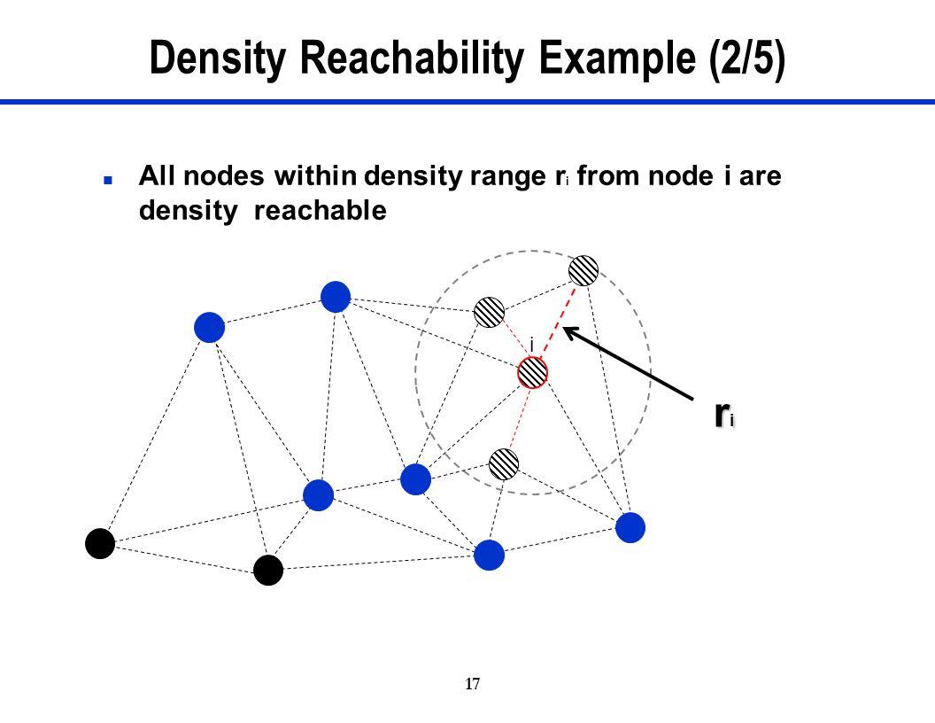 17 Density Reachability Example (2/5) n All nodes within density range r i from node i are density reachable riririri i