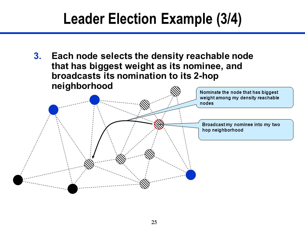 25 Leader Election Example (3/4) 3.Each node selects the density reachable node that has biggest weight as its nominee, and broadcasts its nomination