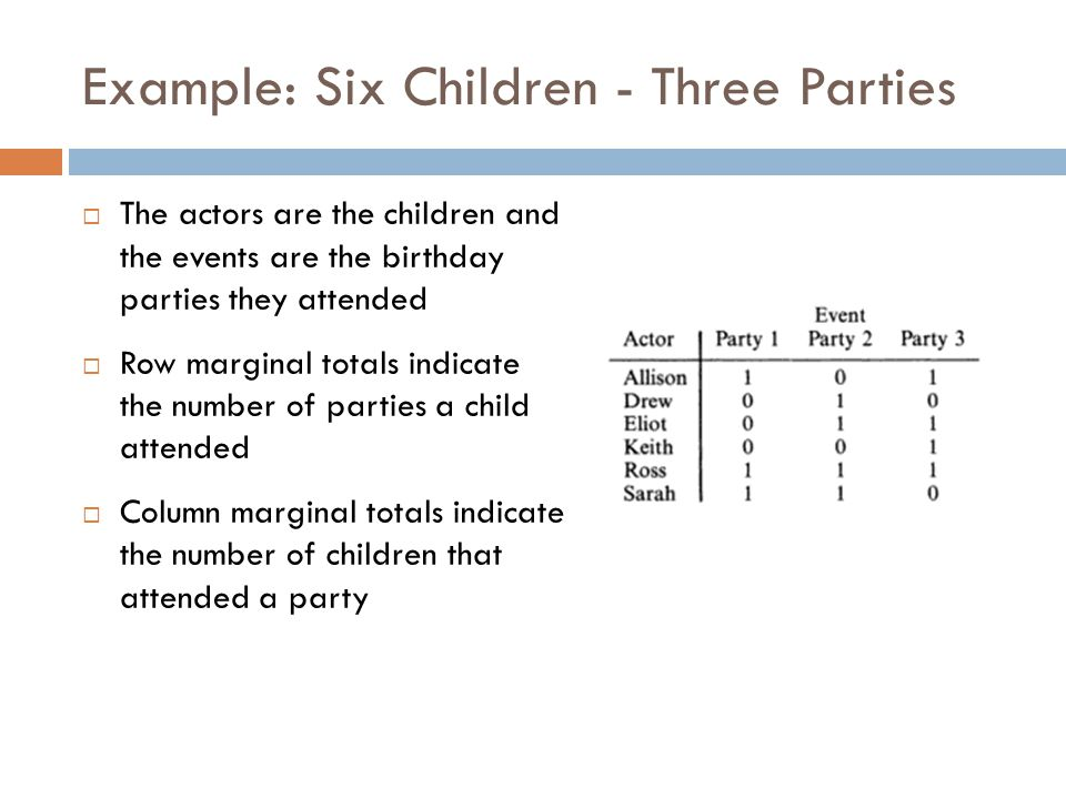 Example: Six Children - Three Parties  The actors are the children and the events are the birthday parties they attended  Row marginal totals indica