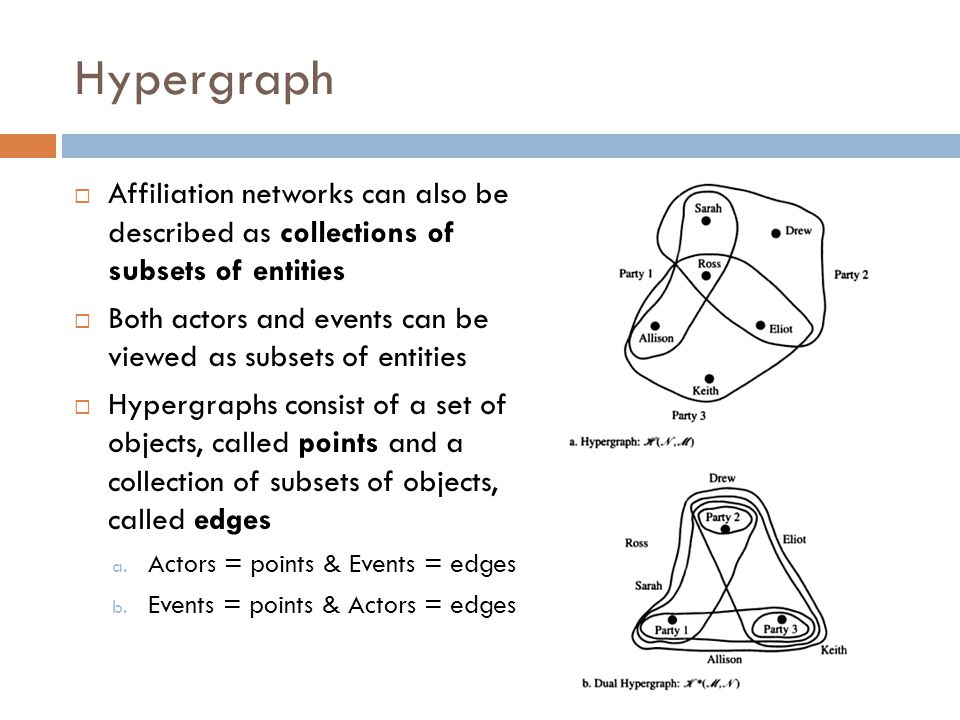 Hypergraph  Affiliation networks can also be described as collections of subsets of entities  Both actors and events can be viewed as subsets of ent