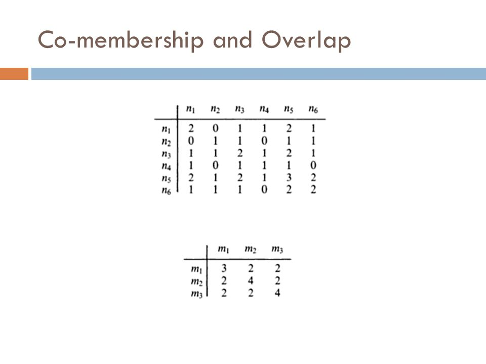 Co-membership and Overlap