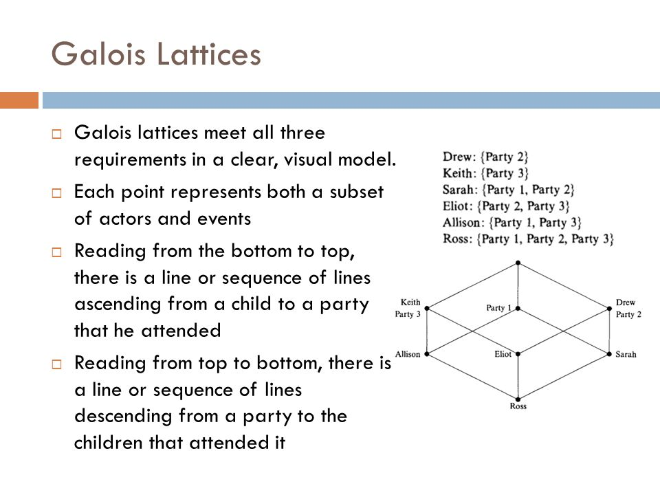Galois Lattices  Galois lattices meet all three requirements in a clear, visual model.