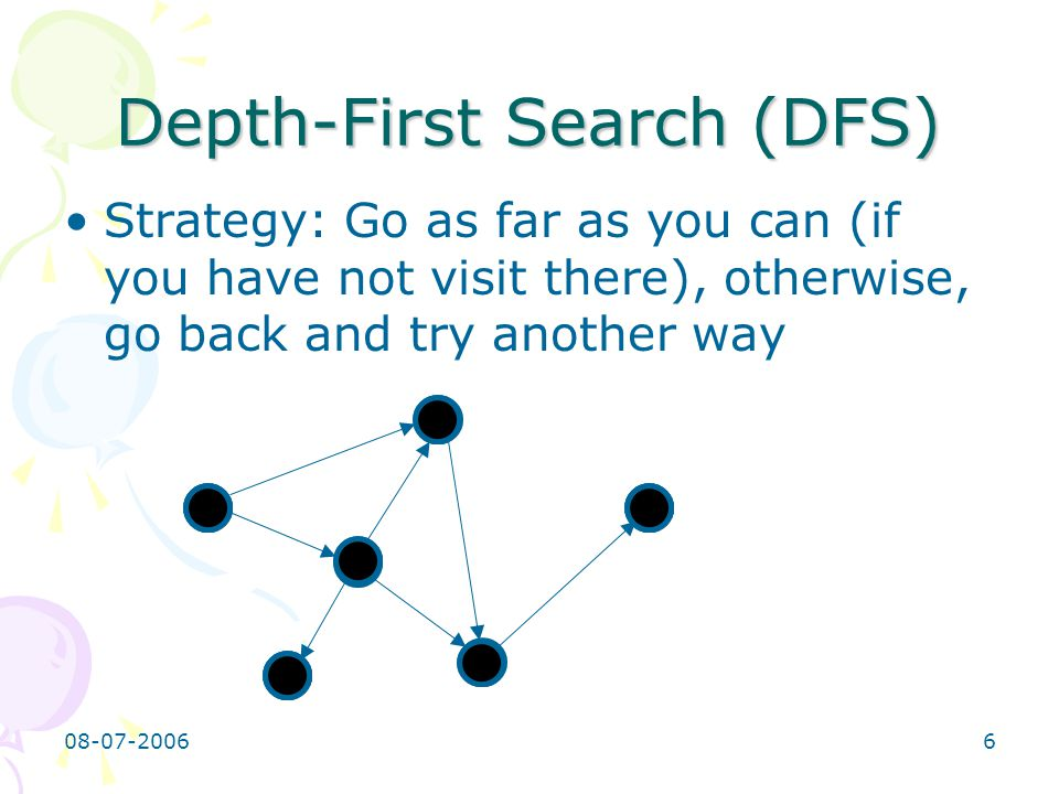 08-07-20066 Depth-First Search (DFS) Strategy: Go as far as you can (if you have not visit there), otherwise, go back and try another way