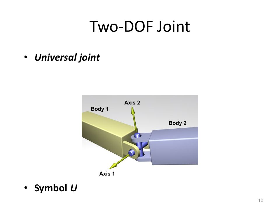 Two-DOF Joint Universal joint Symbol U 10