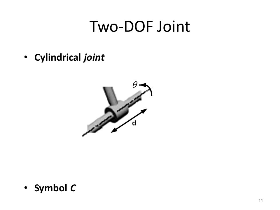 Two-DOF Joint Cylindrical joint Symbol C 11