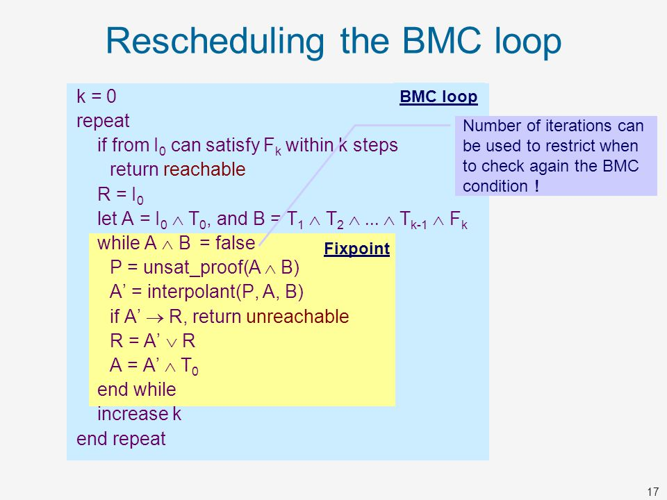 17 Rescheduling the BMC loop k = 0 repeat if from I 0 can satisfy F k within k steps return reachable R = I 0 let A = I 0  T 0, and B = T 1  T 2 