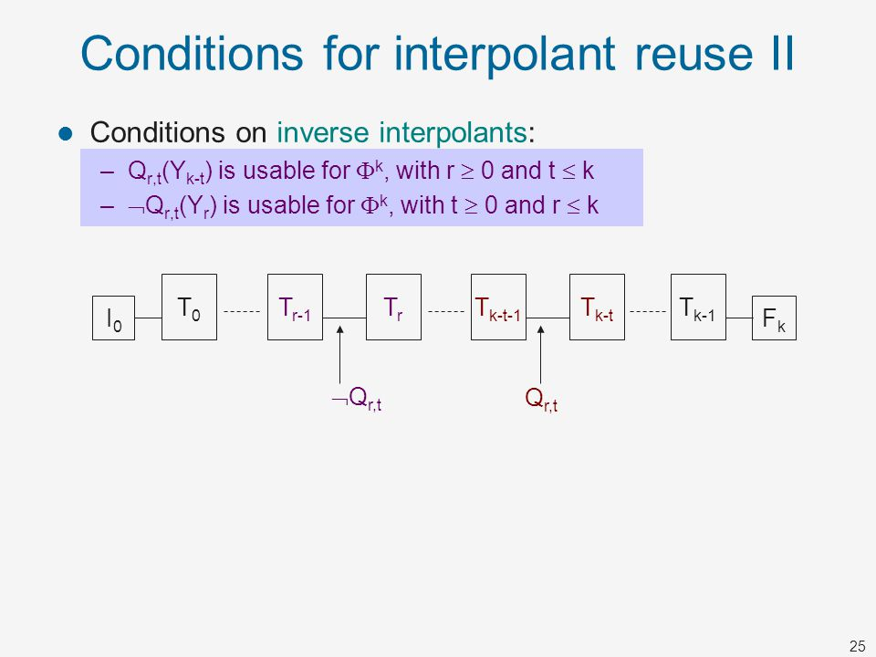 25 Conditions for interpolant reuse II Conditions on inverse interpolants: –Q r,t (Y k-t ) is usable for  k, with r  0 and t  k –  Q r,t (Y r ) is