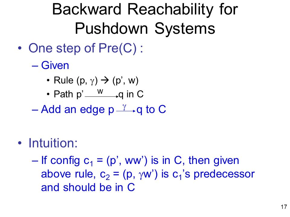 17 Backward Reachability for Pushdown Systems One step of Pre(C) : –Given Rule (p,  )  (p', w) Path p' q in C –Add an edge p q to C Intuition: –If config c 1 = (p', ww') is in C, then given above rule, c 2 = (p,  w') is c 1 's predecessor and should be in C w 