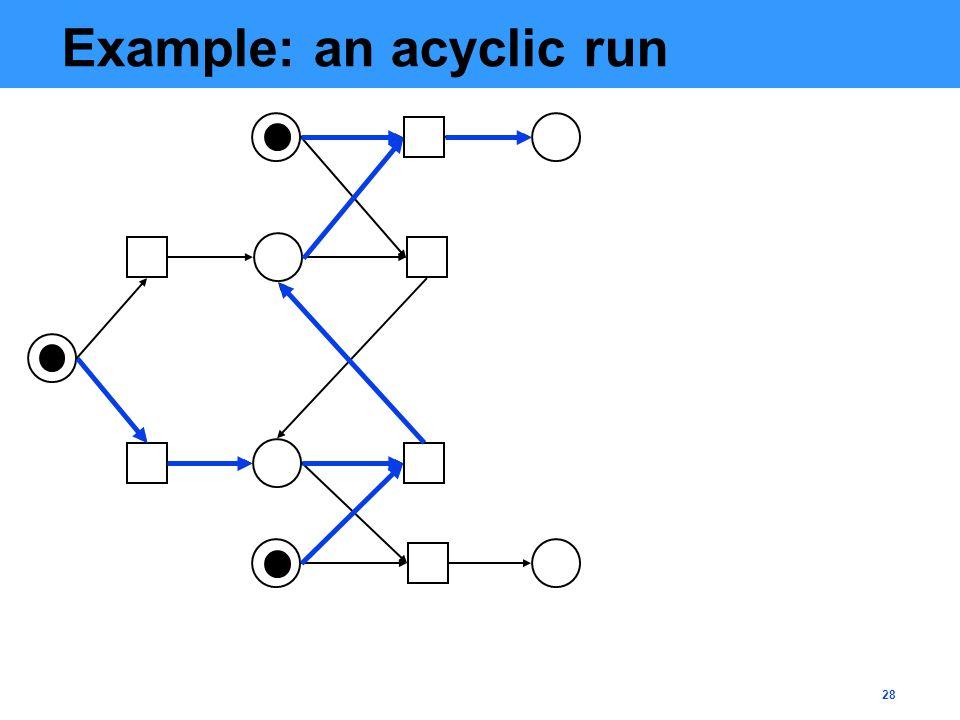 28 Example: an acyclic run