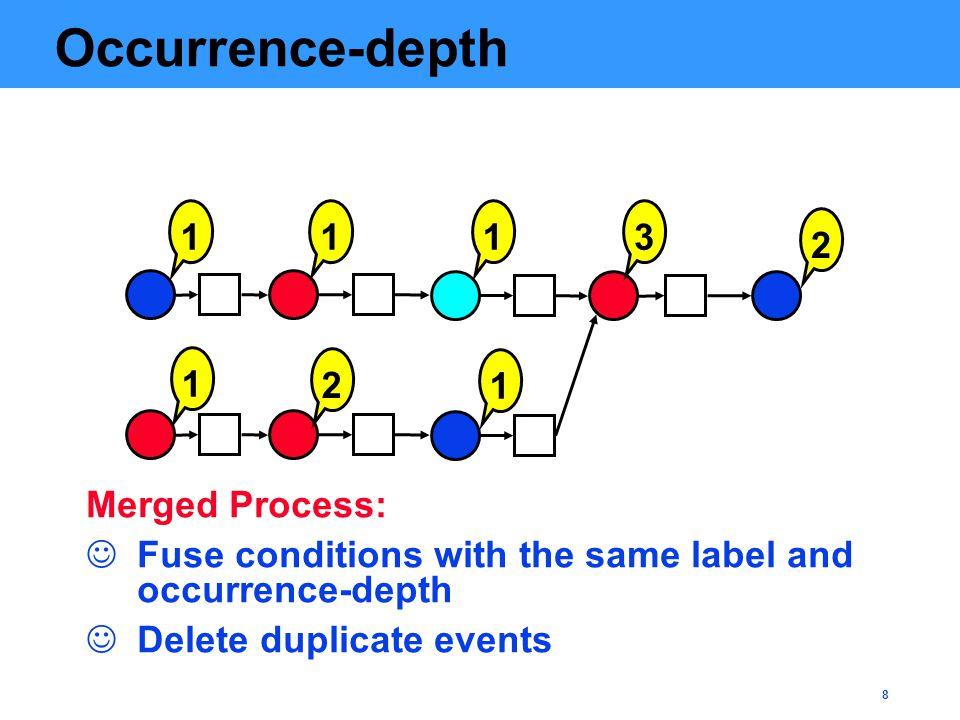 9 2 1 4 3 Example: a Petri net
