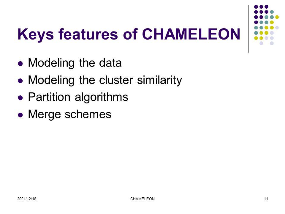 2001/12/18CHAMELEON11 Keys features of CHAMELEON Modeling the data Modeling the cluster similarity Partition algorithms Merge schemes