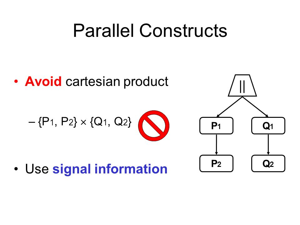 Parallel Constructs Avoid cartesian product –{P 1, P 2 }  {Q 1, Q 2 } Use signal information || P1P1 Q1Q1 P2P2 Q2Q2