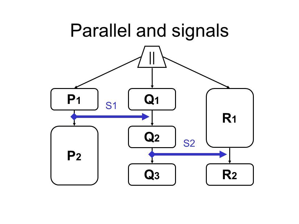 Parallel and signals || P1P1 Q1Q1 R1R1 P2P2 Q2Q2 Q3Q3 R2R2 S1 S2