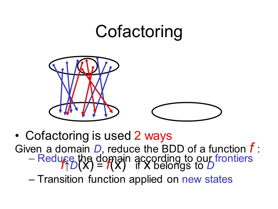 Cofactoring Given a domain D, reduce the BDD of a function f : f ↑D (x) = f(x) if x belongs to D Cofactoring is used 2 ways –Reduce the domain according to our frontiers –Transition function applied on new states