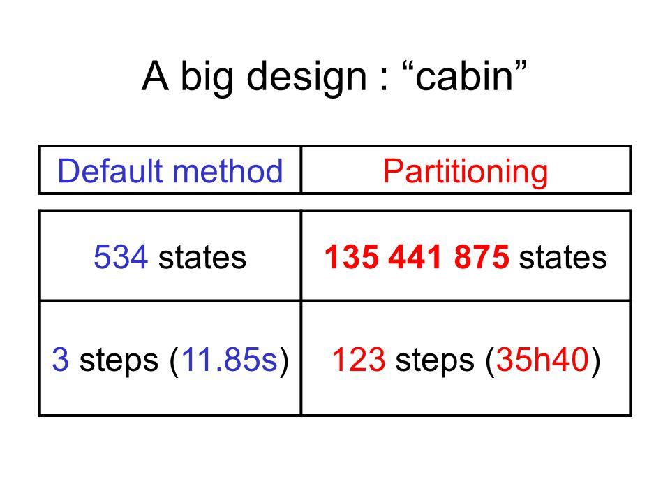 A big design : cabin Default methodPartitioning 534 states135 441 875 states 3 steps (11.85s)123 steps (35h40)