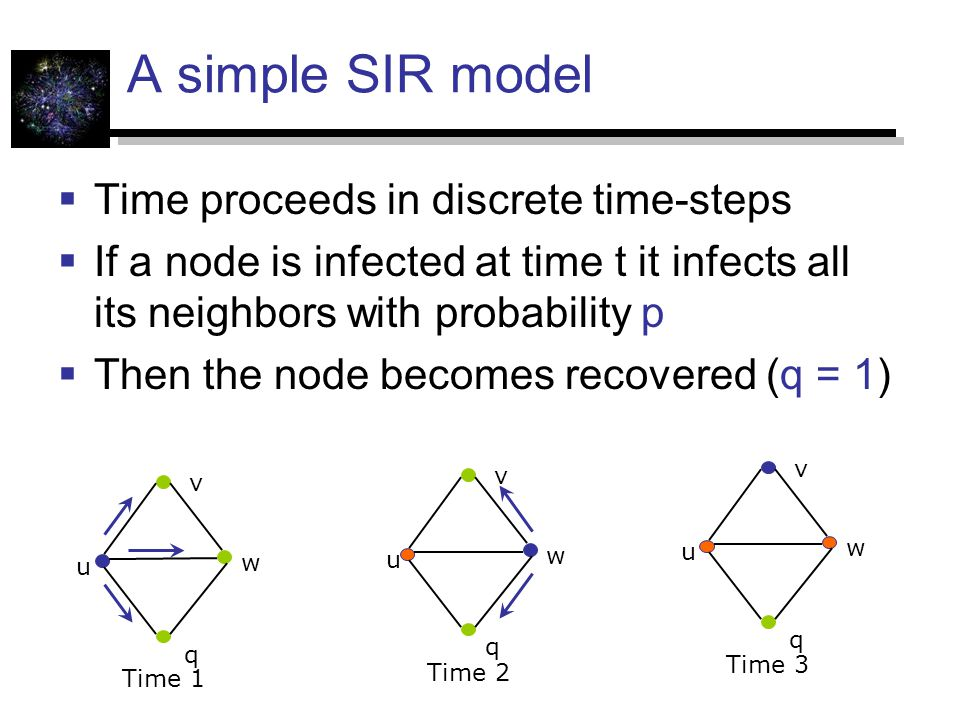 A simple SIR model  Time proceeds in discrete time-steps  If a node is infected at time t it infects all its neighbors with probability p  Then the node becomes recovered (q = 1) u v w q Time 3 u v w q Time 1 u v w q Time 2
