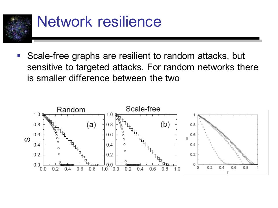 Network resilience  Scale-free graphs are resilient to random attacks, but sensitive to targeted attacks.