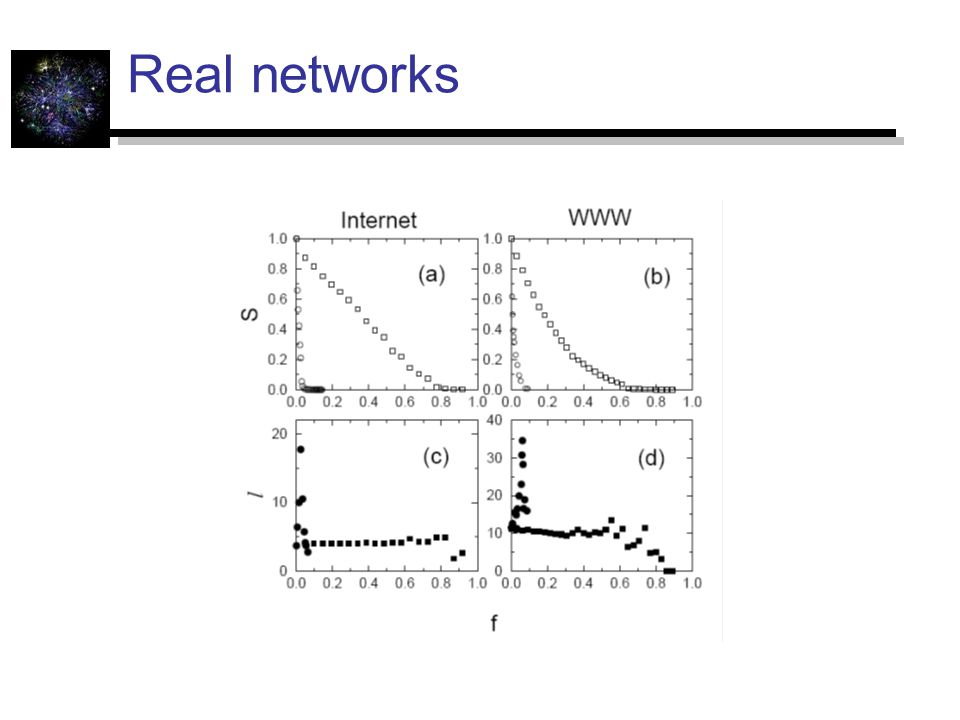 Information Networks Virus propagation, Immunization and Gossip Lecture 13