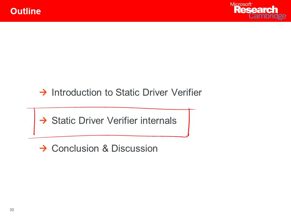 30 Outline Introduction to Static Driver Verifier Static Driver Verifier internals Conclusion & Discussion