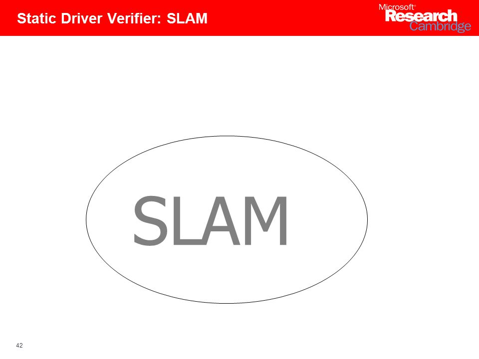 42 SLAM Static Driver Verifier: SLAM