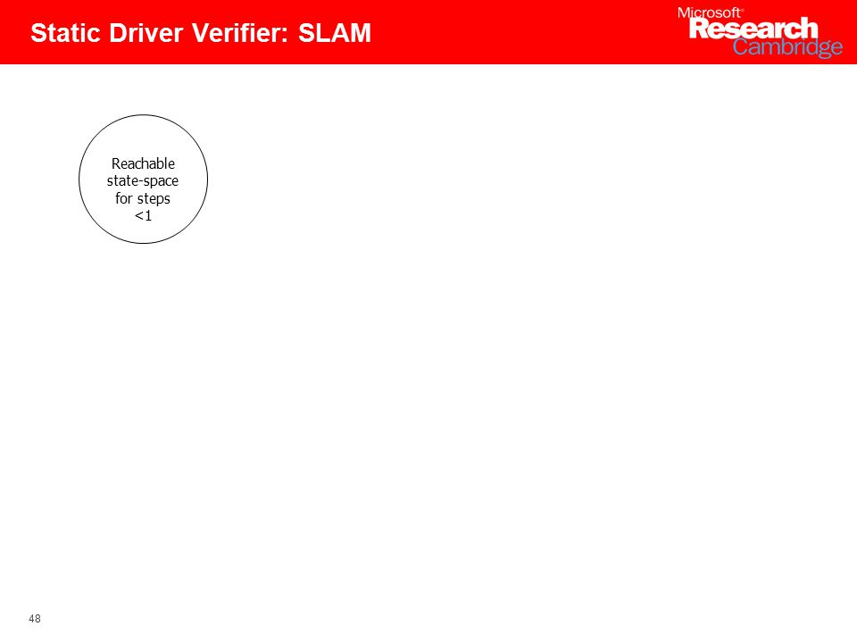 48 Static Driver Verifier: SLAM Reachable state-space for steps <1