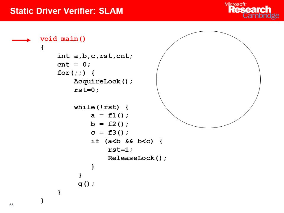 65 Static Driver Verifier: SLAM void main() { int a,b,c,rst,cnt; cnt = 0; for(;;) { AcquireLock(); rst=0; while(!rst) { a = f1(); b = f2(); c = f3(); if (a<b && b<c) { rst=1; ReleaseLock(); } g(); }