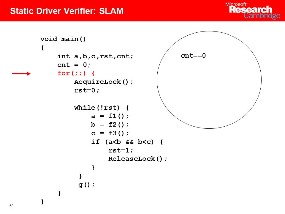 68 Static Driver Verifier: SLAM void main() { int a,b,c,rst,cnt; cnt = 0; for(;;) { AcquireLock(); rst=0; while(!rst) { a = f1(); b = f2(); c = f3(); if (a<b && b<c) { rst=1; ReleaseLock(); } g(); } cnt==0