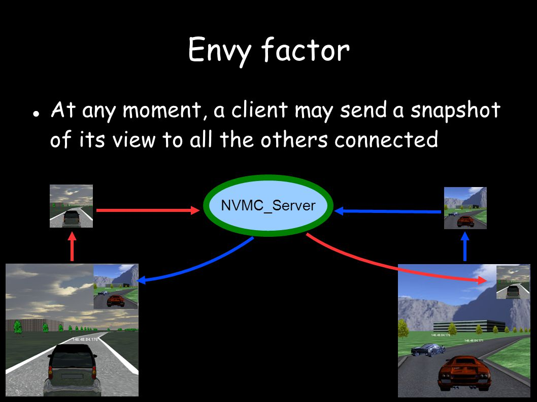 Envy factor At any moment, a client may send a snapshot of its view to all the others connected NVMC_Server