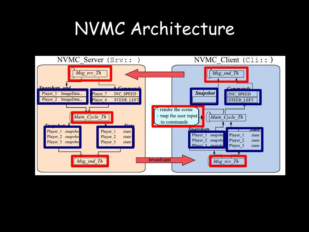 \ NVMC Architecture