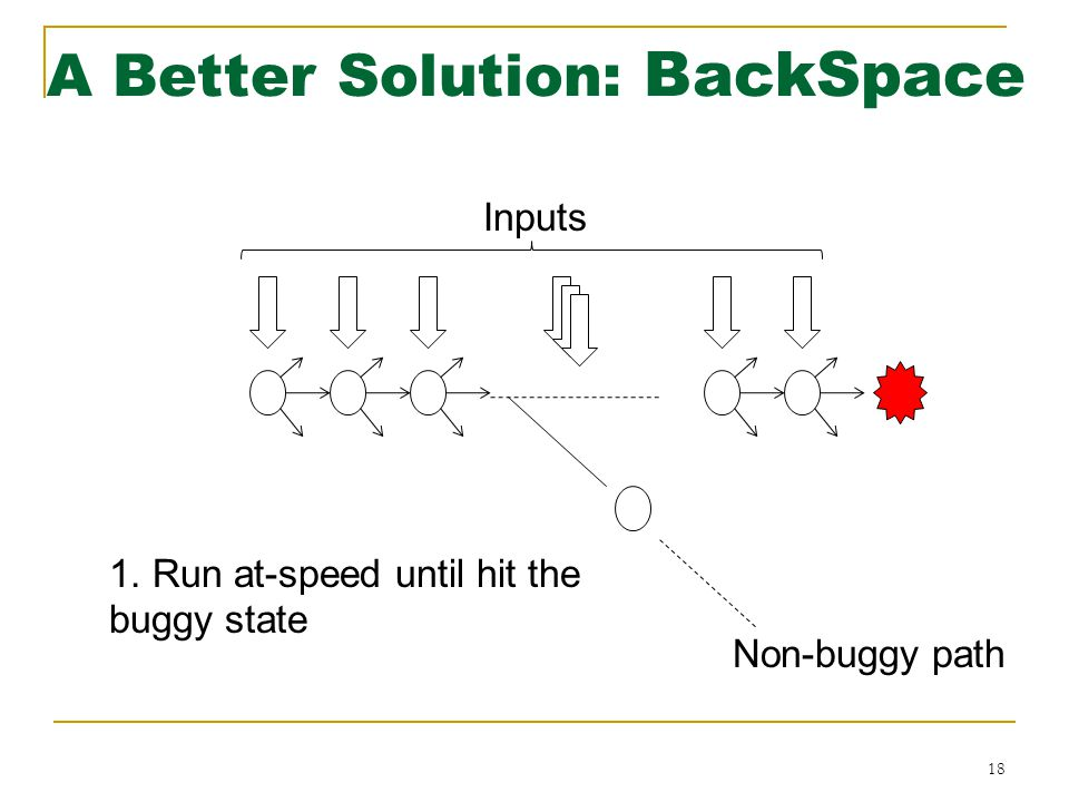 18 Non-buggy path Inputs 1. Run at-speed until hit the buggy state A Better Solution: BackSpace