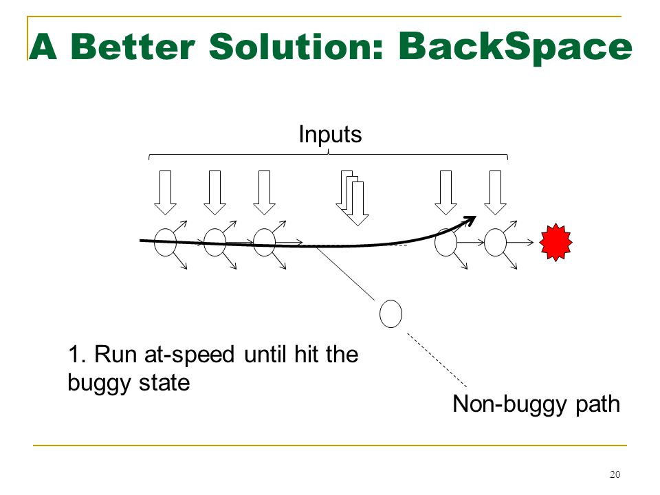 20 Non-buggy path Inputs 1. Run at-speed until hit the buggy state A Better Solution: BackSpace