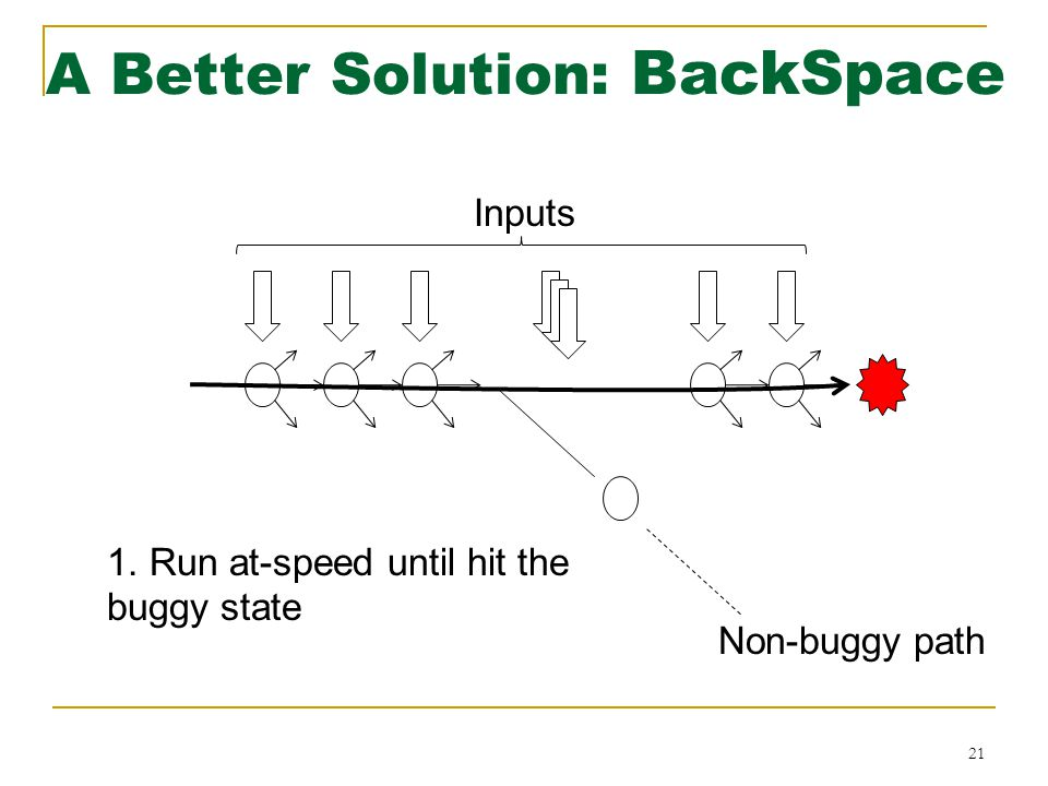 21 Non-buggy path Inputs 1. Run at-speed until hit the buggy state A Better Solution: BackSpace