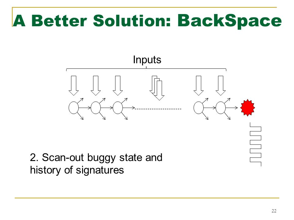22 Inputs 2. Scan-out buggy state and history of signatures A Better Solution: BackSpace