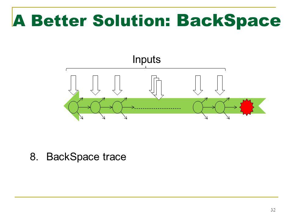 32 Inputs 8.BackSpace trace A Better Solution: BackSpace