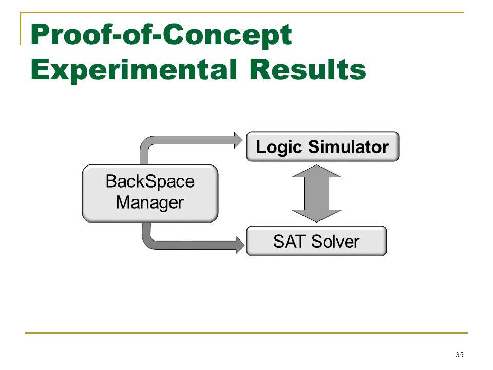 Proof-of-Concept Experimental Results 35 SAT Solver Logic Simulator BackSpace Manager