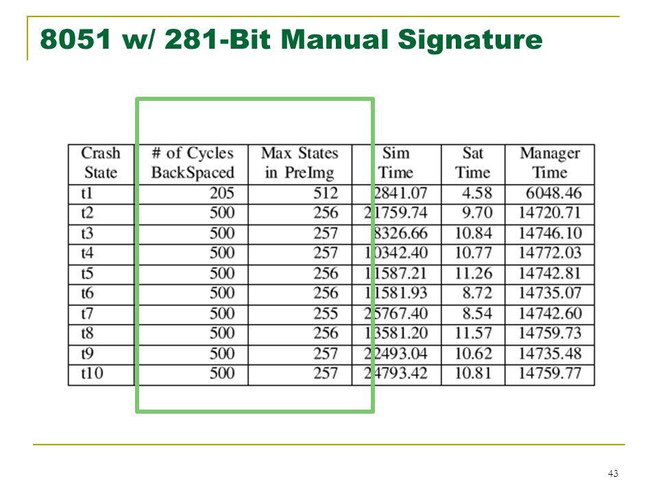 43 8051 w/ 281-Bit Manual Signature