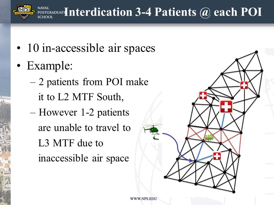 Interdication 3-4 Patients @ each POI 10 in-accessible air spaces Example: –2 patients from POI make it to L2 MTF South, –However 1-2 patients are unable to travel to L3 MTF due to inaccessible air space 20