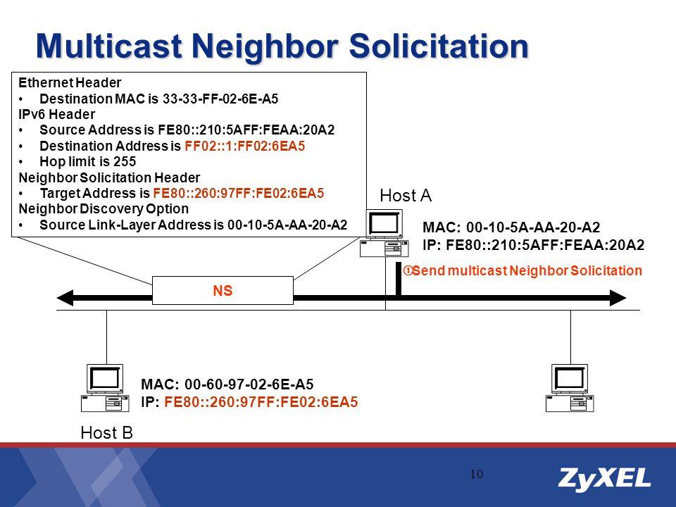 10 Ethernet Header Destination MAC is 33-33-FF-02-6E-A5 IPv6 Header Source Address is FE80::210:5AFF:FEAA:20A2 Destination Address is FF02::1:FF02:6EA